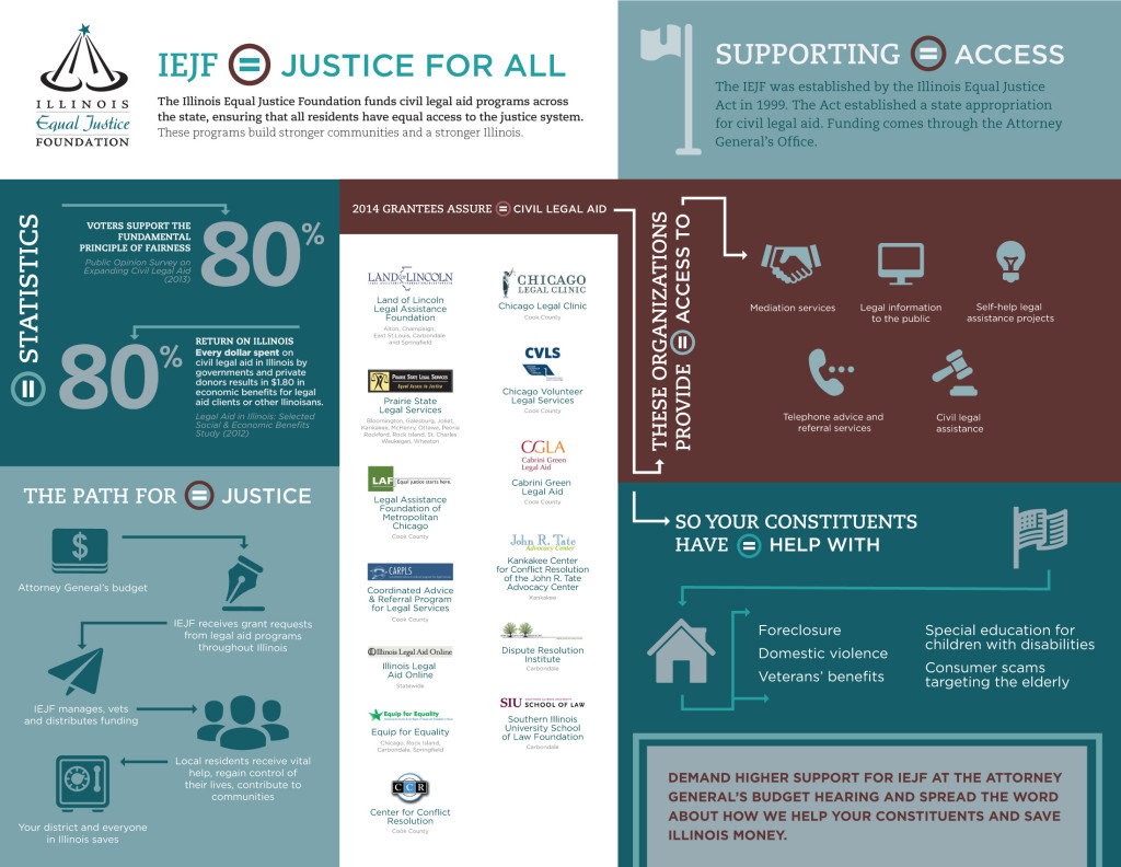IEJF infographic